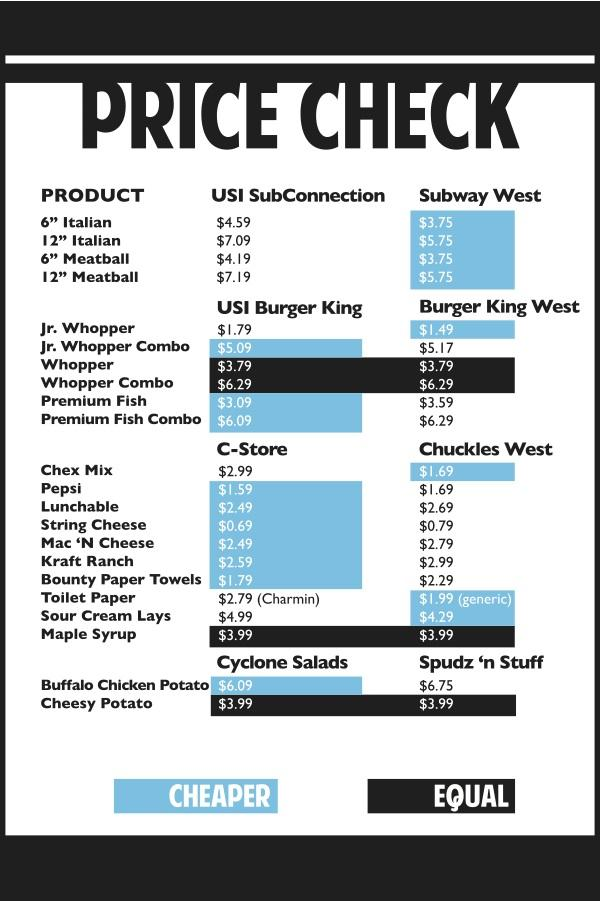 Price check graphic