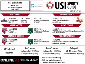 This week's sports guide